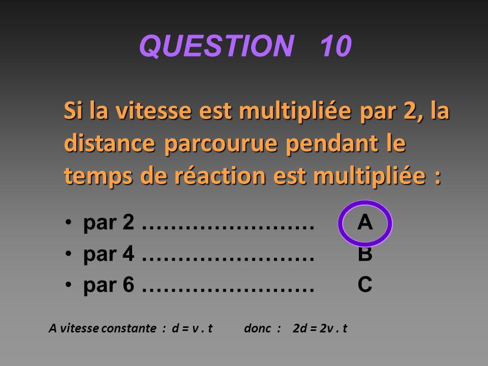 QUESTION 10 Si la vitesse est multipliée par 2, la distance parcourue pendant le temps de réaction est multipliée : par 2 ……………………A par 4 ……………………B par 6 ……………………C A vitesse constante : d = v.