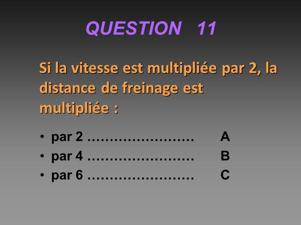 QUESTION 11 Si la vitesse est multipliée par 2, la distance de freinage est multipliée : par 2 ……………………A par 4 ……………………B par 6 ……………………C