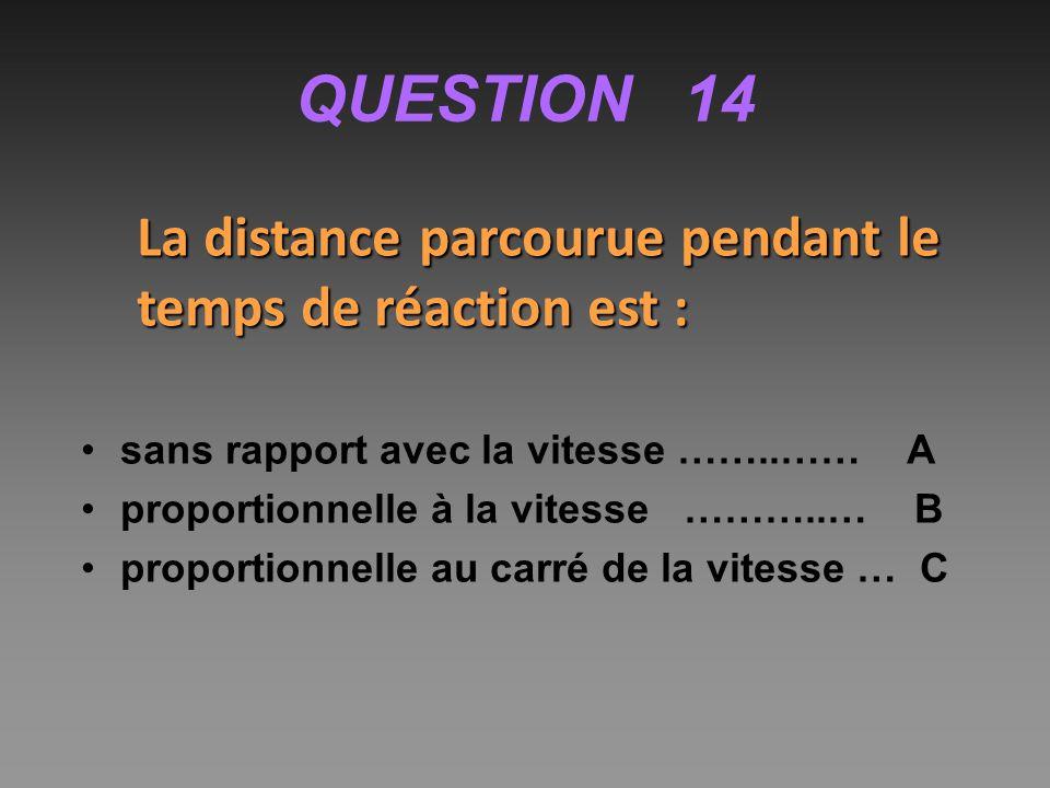 QUESTION 14 La distance parcourue pendant le temps de réaction est : sans rapport avec la vitesse ……..…… A proportionnelle à la vitesse ………..… B proportionnelle au carré de la vitesse … C