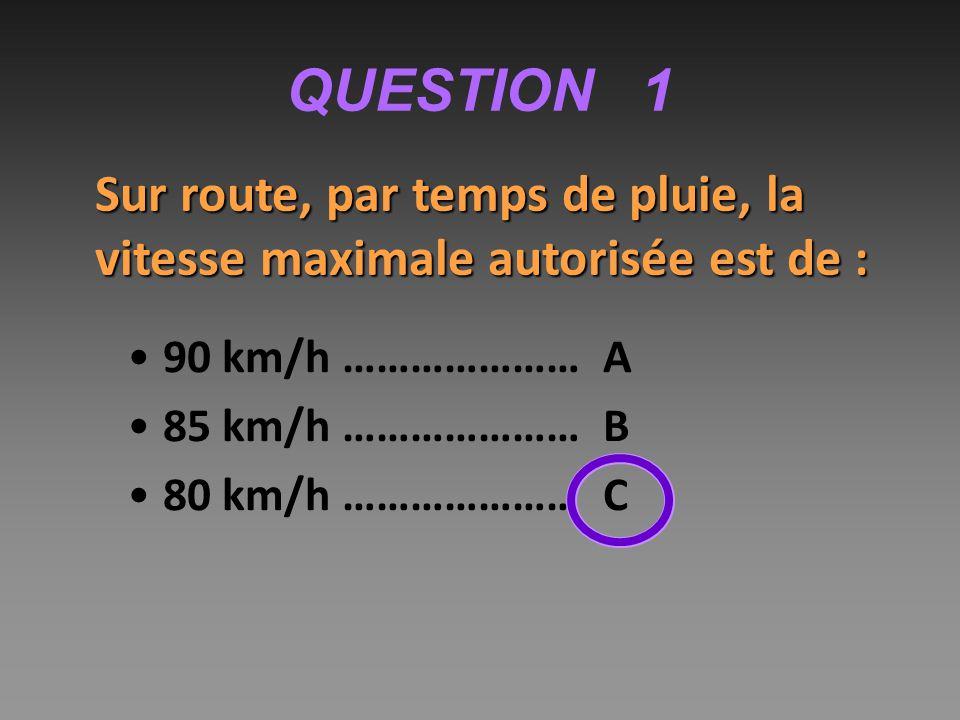 QUESTION 1 90 km/h ………………… A 85 km/h ………………… B 80 km/h ………………… C Sur route, par temps de pluie, la vitesse maximale autorisée est de :
