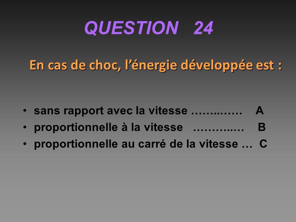 QUESTION 24 En cas de choc, l'énergie développée est : sans rapport avec la vitesse ……..…… A proportionnelle à la vitesse ………..… B proportionnelle au carré de la vitesse … C