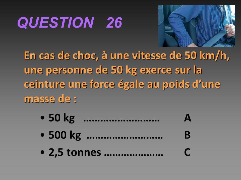 QUESTION 26 En cas de choc, à une vitesse de 50 km/h, une personne de 50 kg exerce sur la ceinture une force égale au poids d'une masse de : 50 kg ……………………… A 500 kg ……………………… B 2,5 tonnes ………………… C