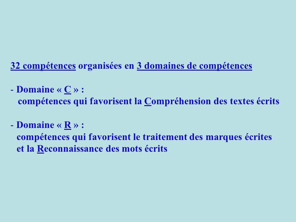 32 compétences organisées en 3 domaines de compétences - Domaine « C » : compétences qui favorisent la Compréhension des textes écrits - Domaine « R » : compétences qui favorisent le traitement des marques écrites et la Reconnaissance des mots écrits