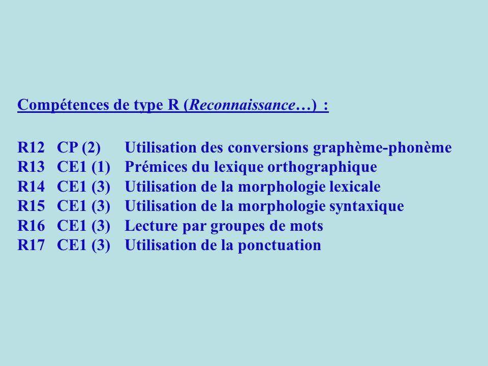 Compétences de type R (Reconnaissance…) : R12 CP (2)Utilisation des conversions graphème-phonème R13 CE1 (1)Prémices du lexique orthographique R14 CE1 (3) Utilisation de la morphologie lexicale R15 CE1 (3)Utilisation de la morphologie syntaxique R16 CE1 (3) Lecture par groupes de mots R17 CE1 (3) Utilisation de la ponctuation