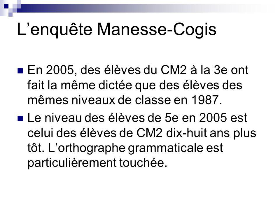 L'enquête Manesse-Cogis En 2005, des élèves du CM2 à la 3e ont fait la même dictée que des élèves des mêmes niveaux de classe en 1987. Le niveau des é