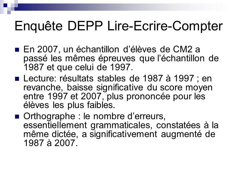 Enquête DEPP Lire-Ecrire-Compter En 2007, un échantillon d'élèves de CM2 a passé les mêmes épreuves que l'échantillon de 1987 et que celui de 1997. Le
