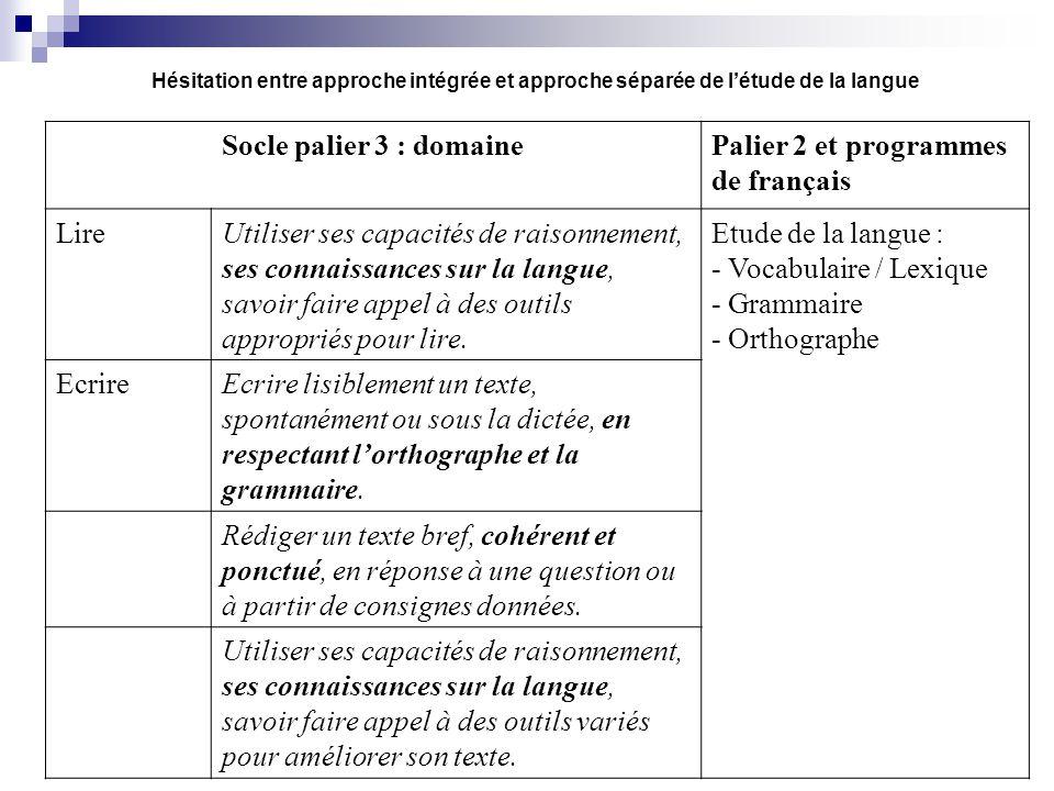 Socle palier 3 : domainePalier 2 et programmes de français LireUtiliser ses capacités de raisonnement, ses connaissances sur la langue, savoir faire a