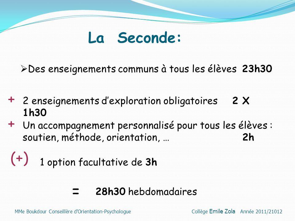 Des enseignements communs à tous les élèves 23h30 2 enseignements d'exploration obligatoires 2 X 1h30 1 option facultative de 3h + (+) Un accompagne