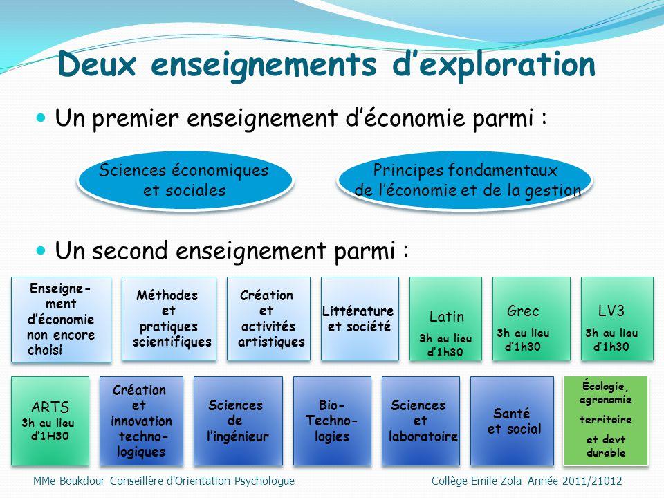 Deux enseignements d'exploration Un premier enseignement d'économie parmi : Sciences économiques et sociales Sciences économiques et sociales Principe