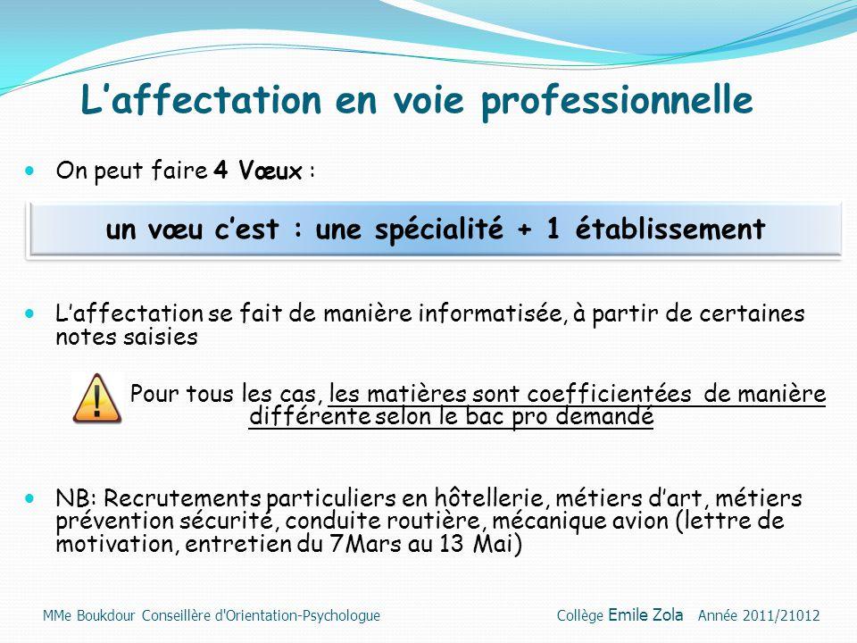 L'affectation en voie professionnelle On peut faire 4 Vœux : L'affectation se fait de manière informatisée, à partir de certaines notes saisies Pour t
