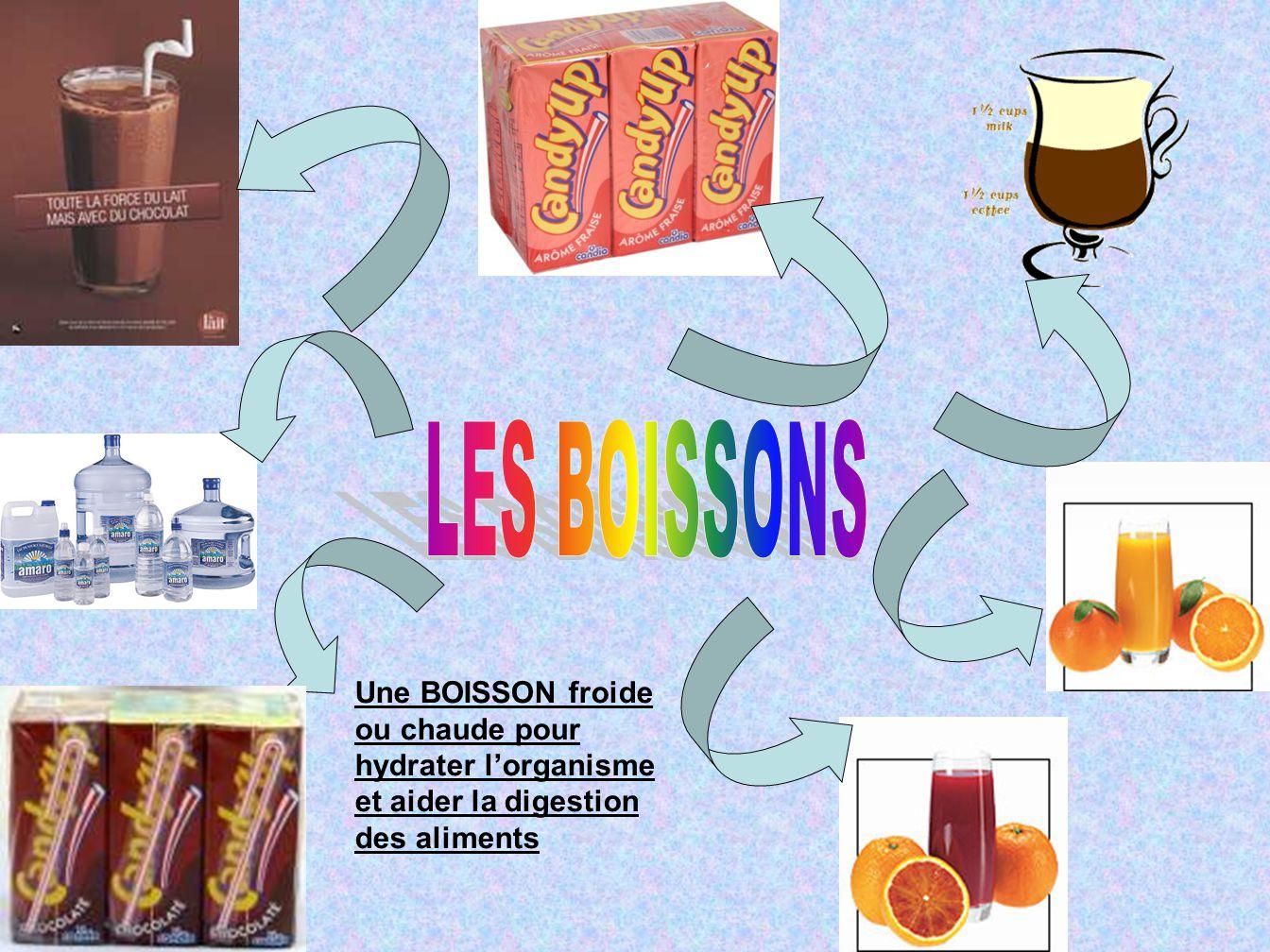 Une BOISSON froide ou chaude pour hydrater l'organisme et aider la digestion des aliments