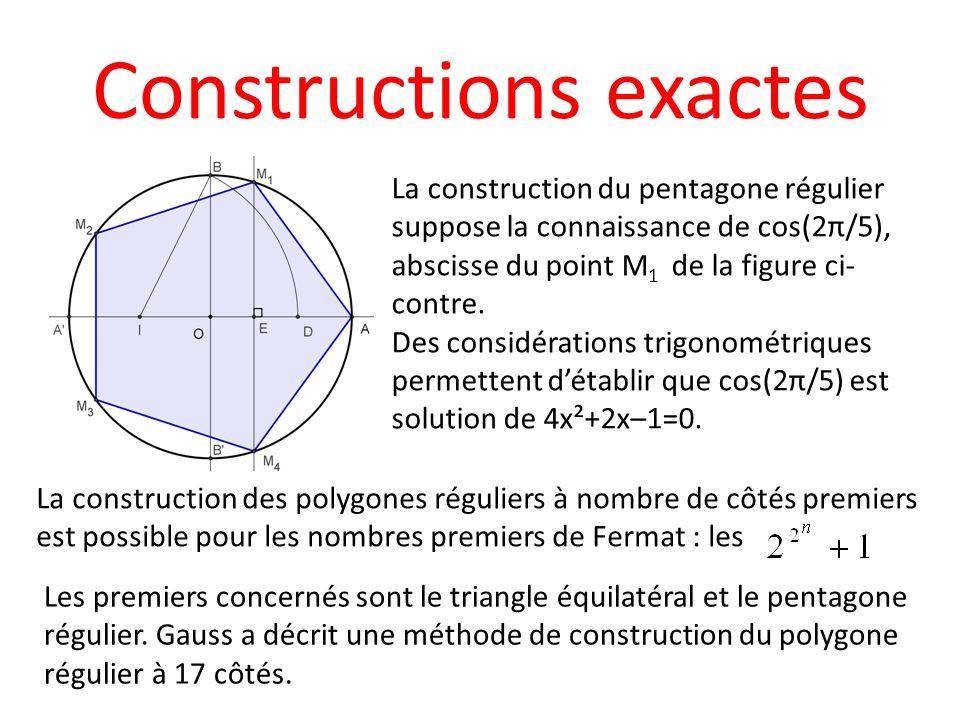 Constructions exactes La construction du pentagone régulier suppose la connaissance de cos(2π/5), abscisse du point M 1 de la figure ci- contre. Des c