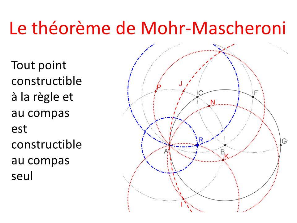 Le théorème de Mohr-Mascheroni Tout point constructible à la règle et au compas est constructible au compas seul