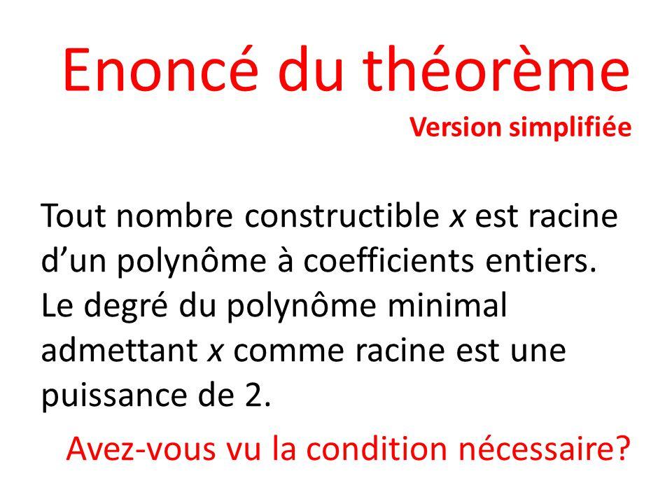 Enoncé du théorème Version simplifiée Tout nombre constructible x est racine d'un polynôme à coefficients entiers. Le degré du polynôme minimal admett