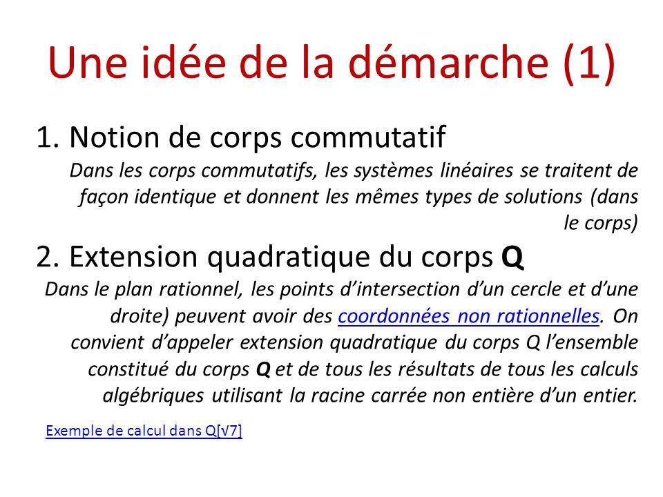 Une idée de la démarche (1) 1. Notion de corps commutatif Dans les corps commutatifs, les systèmes linéaires se traitent de façon identique et donnent
