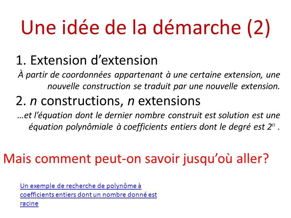 Une idée de la démarche (2) 1. Extension d'extension À partir de coordonnées appartenant à une certaine extension, une nouvelle construction se tradui