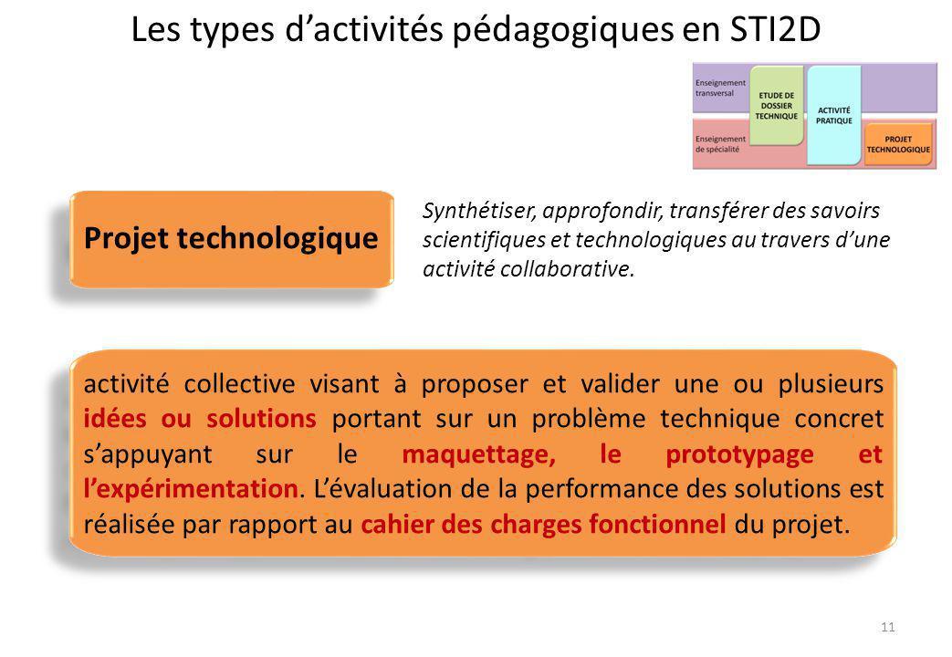 Les types d'activités pédagogiques en STI2D Projet technologique activité collective visant à proposer et valider une ou plusieurs idées ou solutions