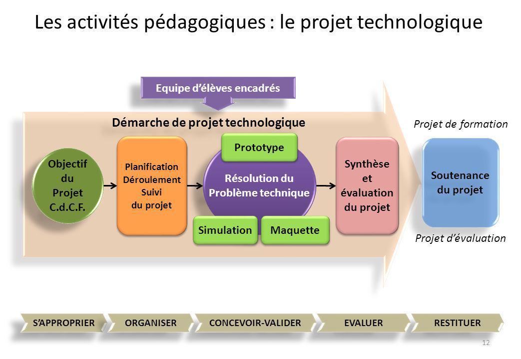 Démarche de projet technologique Objectif du Projet C.d.C.F. Objectif du Projet C.d.C.F. Les activités pédagogiques : le projet technologique Projet d