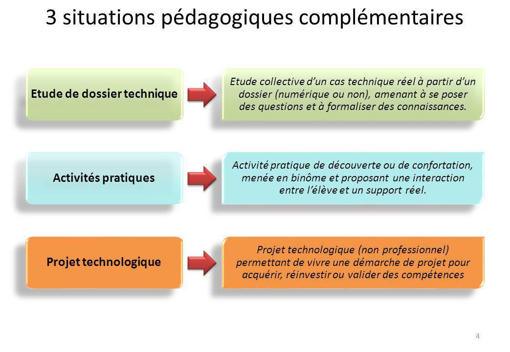 3 situations pédagogiques complémentaires Etude de dossier technique Activités pratiques Projet technologique Etude collective d'un cas technique réel