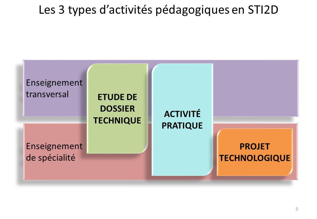 Les types d'activités pédagogiques en STI2D Etude de dossier technique Elle repose sur une démarche d'investigation ou une démarche de résolution de problème technique engagée par une situation problème reposant sur une question sociétale et qui s'appuie sur un contexte réel et décrit dans un dossier numérique ou non.