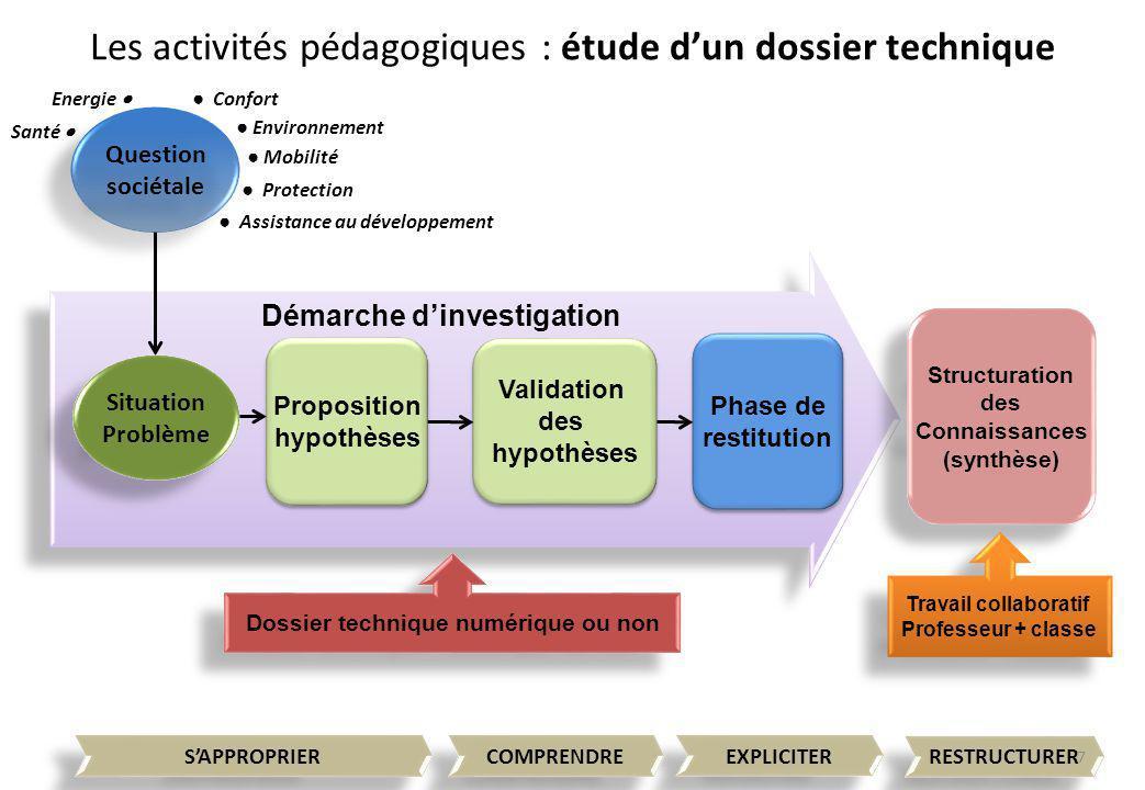Démarche d'investigation Structuration des Connaissances (synthèse) Structuration des Connaissances (synthèse) Travail collaboratif Professeur + class