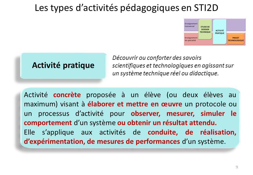 Les types d'activités pédagogiques en STI2D Activité pratique Activité concrète proposée à un élève (ou deux élèves au maximum) visant à élaborer et m
