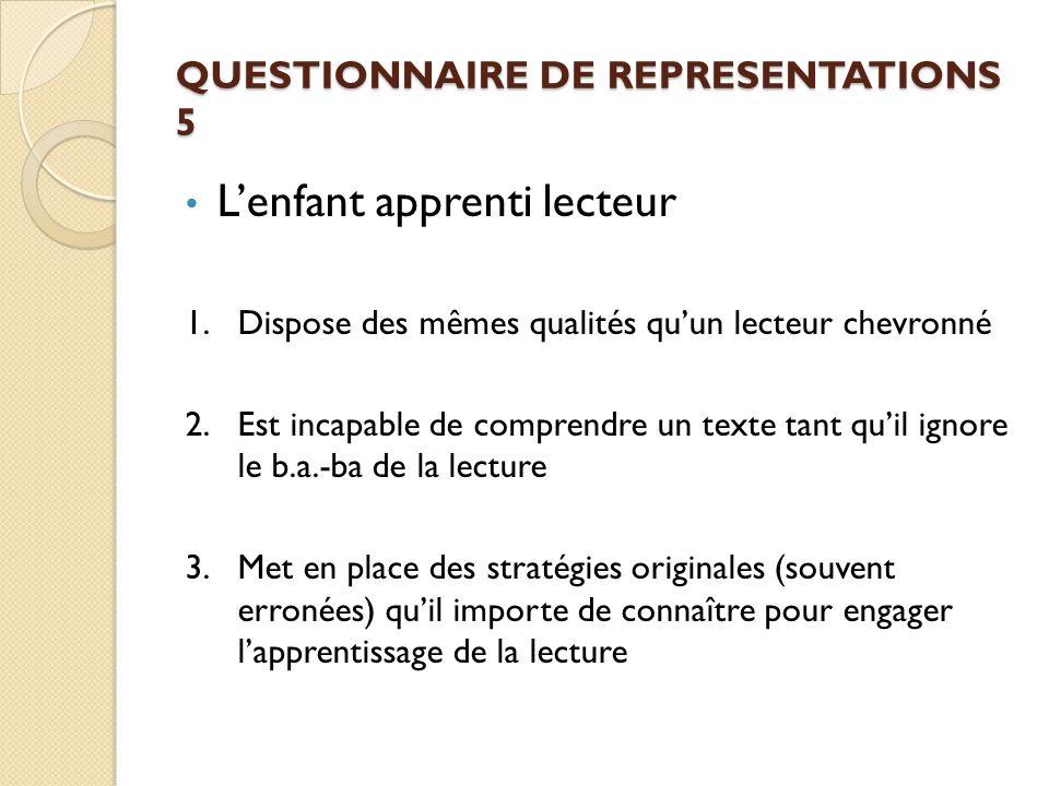 QUESTIONNAIRE DE REPRESENTATIONS 5 L'enfant apprenti lecteur 1. Dispose des mêmes qualités qu'un lecteur chevronné 2. Est incapable de comprendre un t