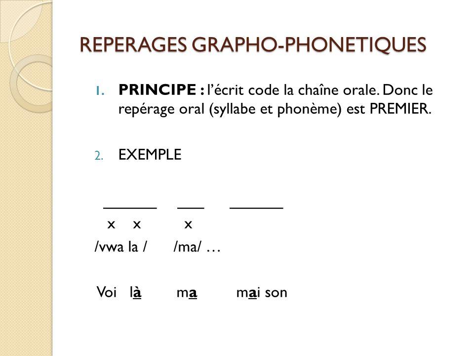 REPERAGES GRAPHO-PHONETIQUES 1. PRINCIPE : l'écrit code la chaîne orale. Donc le repérage oral (syllabe et phonème) est PREMIER. 2. EXEMPLE ______ ___