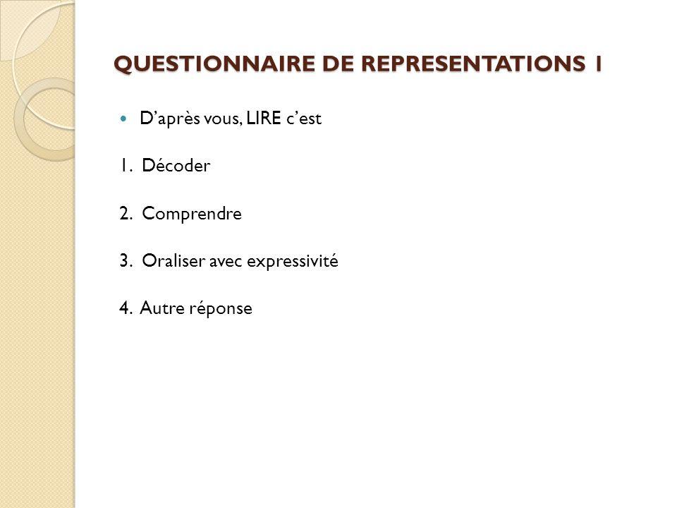 QUESTIONNAIRE DE REPRESENTATIONS 1 D'après vous, LIRE c'est 1. Décoder 2. Comprendre 3. Oraliser avec expressivité 4. Autre réponse