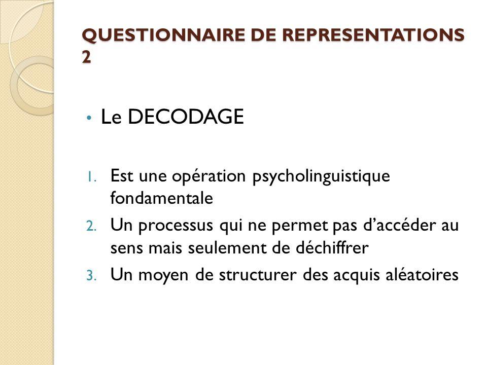 QUESTIONNAIRE DE REPRESENTATIONS 2 Le DECODAGE 1. Est une opération psycholinguistique fondamentale 2. Un processus qui ne permet pas d'accéder au sen
