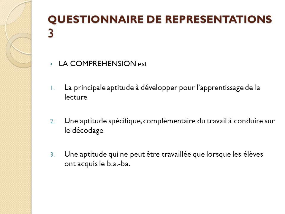 QUESTIONNAIRE DE REPRESENTATIONS 3 LA COMPREHENSION est 1. La principale aptitude à développer pour l'apprentissage de la lecture 2. Une aptitude spéc