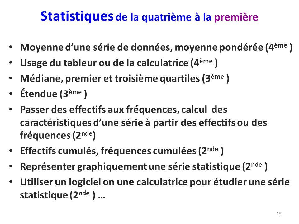 Statistiques de la quatrième à la première Moyenne d'une série de données, moyenne pondérée (4 ème ) Usage du tableur ou de la calculatrice (4 ème ) Médiane, premier et troisième quartiles (3 ème ) Étendue (3 ème ) Passer des effectifs aux fréquences, calcul des caractéristiques d'une série à partir des effectifs ou des fréquences (2 nde ) Effectifs cumulés, fréquences cumulées (2 nde ) Représenter graphiquement une série statistique (2 nde ) Utiliser un logiciel on une calculatrice pour étudier une série statistique (2 nde ) … 18