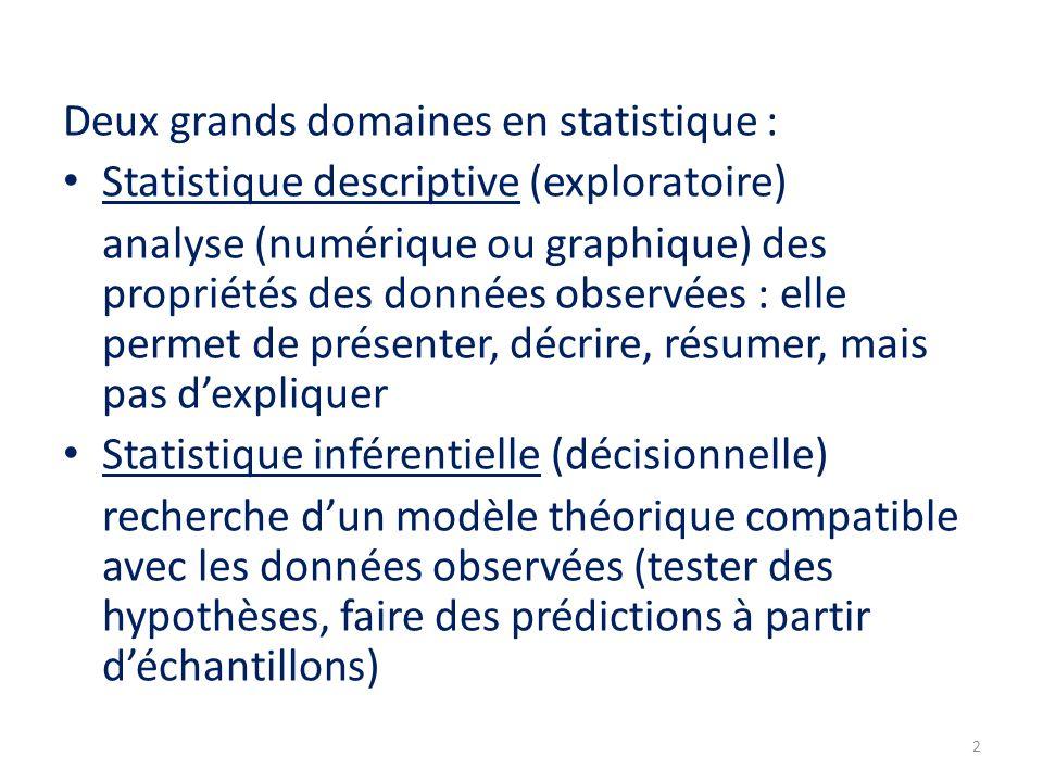 Deux grands domaines en statistique : Statistique descriptive (exploratoire) analyse (numérique ou graphique) des propriétés des données observées : elle permet de présenter, décrire, résumer, mais pas d'expliquer Statistique inférentielle (décisionnelle) recherche d'un modèle théorique compatible avec les données observées (tester des hypothèses, faire des prédictions à partir d'échantillons) 2