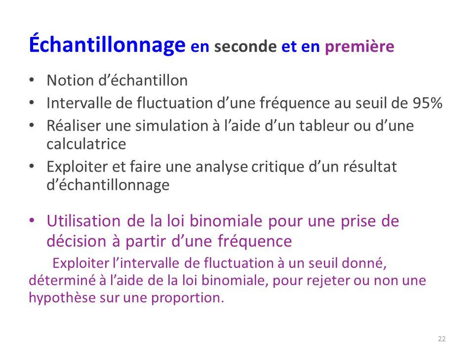 Échantillonnage en seconde et en première Notion d'échantillon Intervalle de fluctuation d'une fréquence au seuil de 95% Réaliser une simulation à l'aide d'un tableur ou d'une calculatrice Exploiter et faire une analyse critique d'un résultat d'échantillonnage Utilisation de la loi binomiale pour une prise de décision à partir d'une fréquence Exploiter l'intervalle de fluctuation à un seuil donné, déterminé à l'aide de la loi binomiale, pour rejeter ou non une hypothèse sur une proportion.
