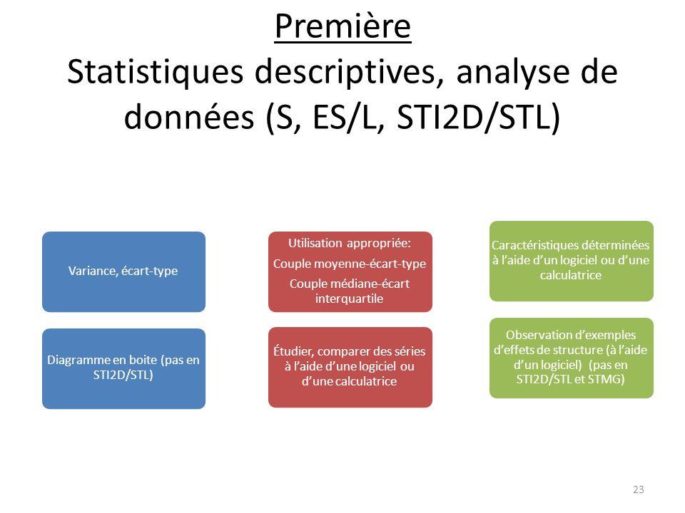 Première Statistiques descriptives, analyse de données (S, ES/L, STI2D/STL) Variance, écart-type Utilisation appropriée: Couple moyenne-écart-type Couple médiane-écart interquartile Caractéristiques déterminées à l'aide d'un logiciel ou d'une calculatrice Observation d'exemples d'effets de structure (à l'aide d'un logiciel) (pas en STI2D/STL et STMG) Étudier, comparer des séries à l'aide d'une logiciel ou d'une calculatrice Diagramme en boite (pas en STI2D/STL) 23