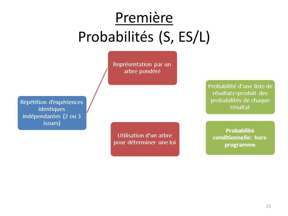 Première Probabilités (S, ES/L) Répétition d'expériences identiques indépendantes (2 ou 3 issues) Utilisation d'un arbre pour déterminer une loi Probabilité d'une liste de résultats=produit des probabilités de chaque résultat Probabilité conditionnelle: hors- programme Représentation par un arbre pondéré 25