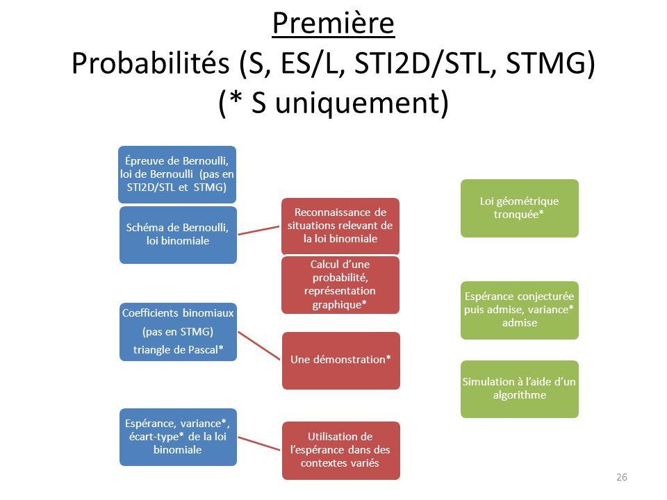 Première Probabilités (S, ES/L, STI2D/STL, STMG) (* S uniquement) Épreuve de Bernoulli, loi de Bernoulli (pas en STI2D/STL et STMG) Schéma de Bernoulli, loi binomiale Reconnaissance de situations relevant de la loi binomiale Loi géométrique tronquée* Coefficients binomiaux (pas en STMG) triangle de Pascal* Calcul d'une probabilité, représentation graphique* Une démonstration* Espérance conjecturée puis admise, variance* admise Simulation à l'aide d'un algorithme Espérance, variance*, écart-type* de la loi binomiale Utilisation de l'espérance dans des contextes variés 26