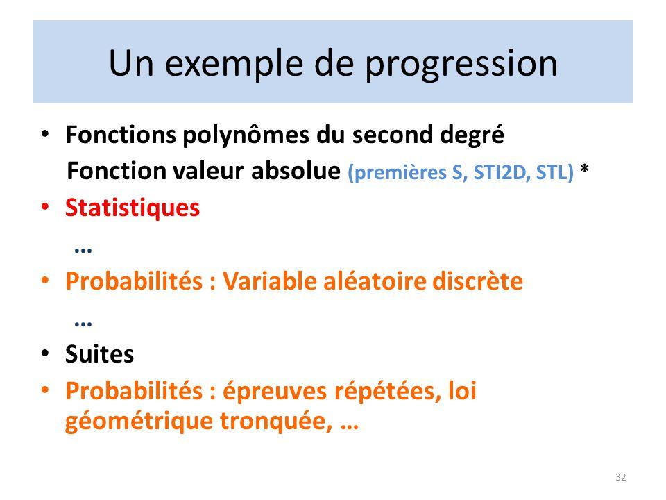 Un exemple de progression Fonctions polynômes du second degré Fonction valeur absolue (premières S, STI2D, STL) * Statistiques … Probabilités : Variable aléatoire discrète … Suites Probabilités : épreuves répétées, loi géométrique tronquée, … 32
