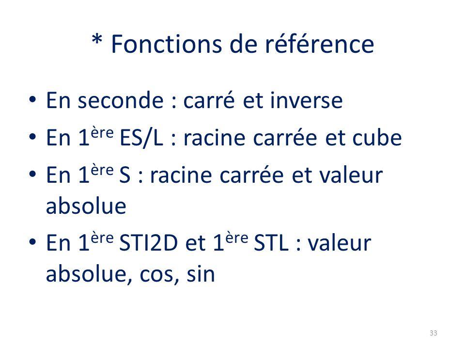 * Fonctions de référence En seconde : carré et inverse En 1 ère ES/L : racine carrée et cube En 1 ère S : racine carrée et valeur absolue En 1 ère STI2D et 1 ère STL : valeur absolue, cos, sin 33