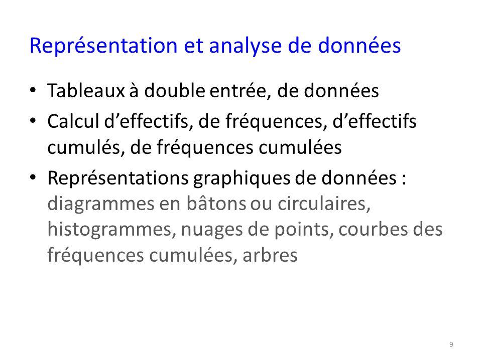 Représentation et analyse de données Tableaux à double entrée, de données Calcul d'effectifs, de fréquences, d'effectifs cumulés, de fréquences cumulées Représentations graphiques de données : diagrammes en bâtons ou circulaires, histogrammes, nuages de points, courbes des fréquences cumulées, arbres 9
