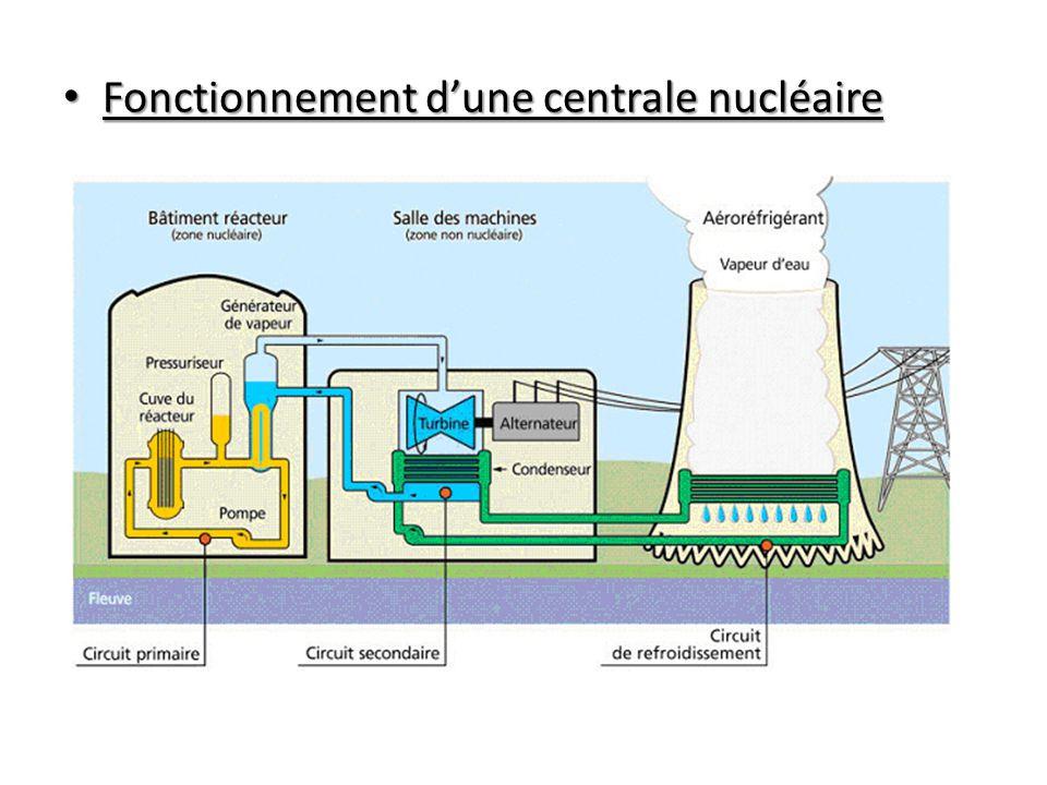 Fonctionnement d'une centrale nucléaire Fonctionnement d'une centrale nucléaire