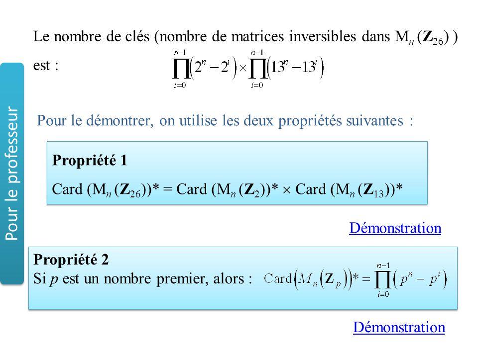 Propriété 1 Card (M n (Z 26 ))* = Card (M n (Z 2 ))*  Card (M n (Z 13 ))* Propriété 1 Card (M n (Z 26 ))* = Card (M n (Z 2 ))*  Card (M n (Z 13 ))* Propriété 2 Si p est un nombre premier, alors : Propriété 2 Si p est un nombre premier, alors : Démonstration Le nombre de clés (nombre de matrices inversibles dans M n (Z 26 ) ) est : Pour le démontrer, on utilise les deux propriétés suivantes : Pour le professeur