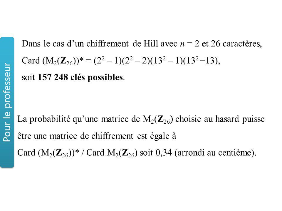 Dans le cas d'un chiffrement de Hill avec n = 2 et 26 caractères, Card (M 2 (Z 26 ))* = (2 2 – 1)(2 2 – 2)(13 2 – 1)(13 2 −13), soit 157 248 clés possibles.