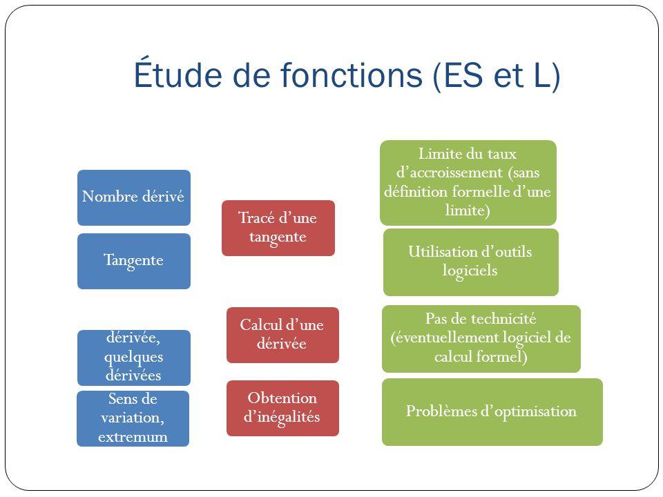 Étude de fonctions (ES et L) Nombre dérivé Tracé d'une tangente Limite du taux d'accroissement (sans définition formelle d'une limite) Utilisation d'o