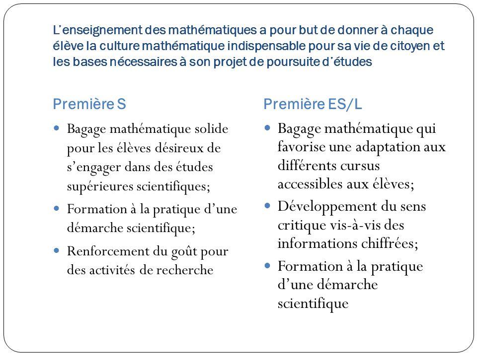 Des paragraphes identiques Objectif général Raisonnement et langage mathématique Utilisation d'outils logiciels Diversité de l'activité de l'élève
