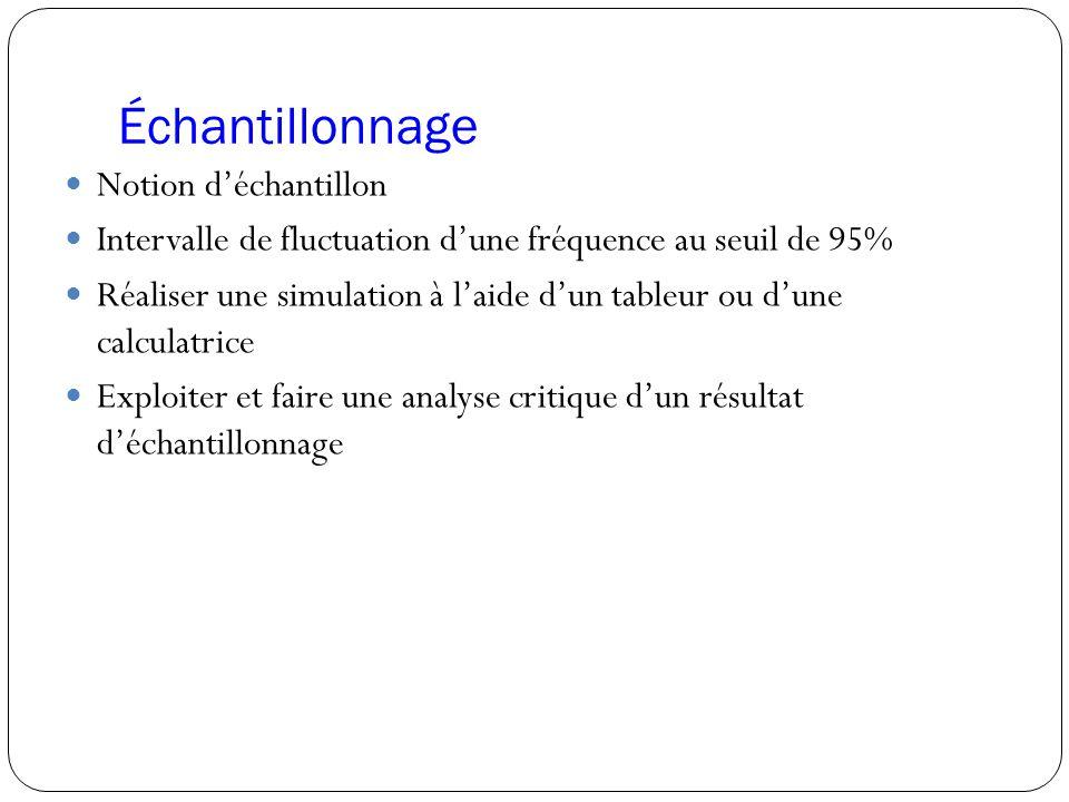 Échantillonnage Notion d'échantillon Intervalle de fluctuation d'une fréquence au seuil de 95% Réaliser une simulation à l'aide d'un tableur ou d'une