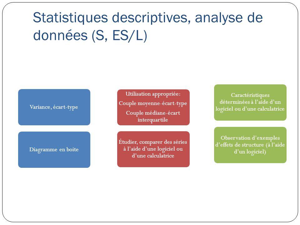 Statistiques descriptives, analyse de données (S, ES/L) Variance, écart-type Utilisation appropriée: Couple moyenne-écart-type Couple médiane-écart in