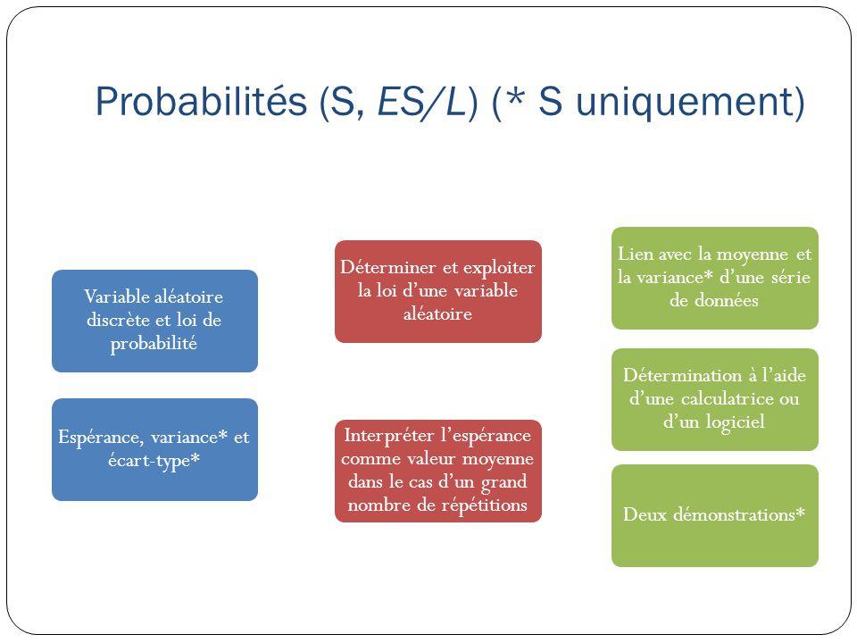 Probabilités (S, ES/L) (* S uniquement) Variable aléatoire discrète et loi de probabilité Déterminer et exploiter la loi d'une variable aléatoire Lien