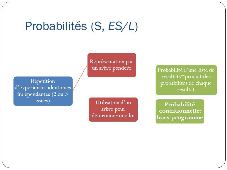 Probabilités (S, ES/L) Répétition d'expériences identiques indépendantes (2 ou 3 issues) Utilisation d'un arbre pour déterminer une loi Probabilité d'