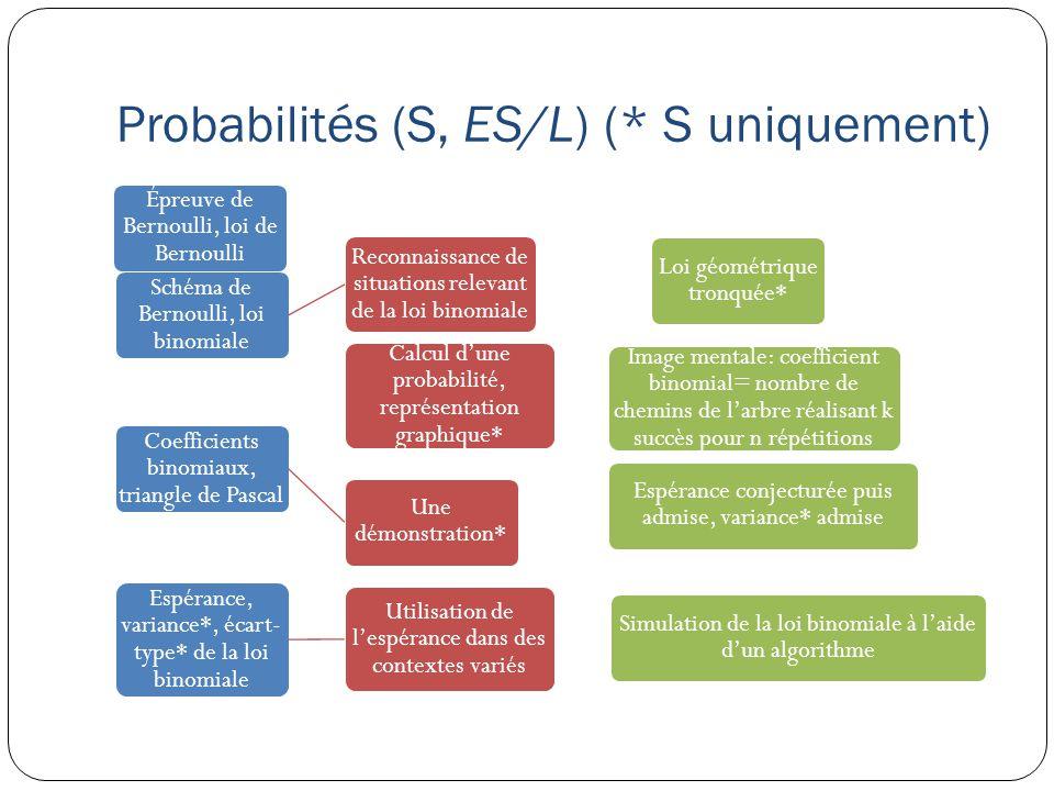 Probabilités (S, ES/L) (* S uniquement) Épreuve de Bernoulli, loi de Bernoulli Schéma de Bernoulli, loi binomiale Reconnaissance de situations relevan
